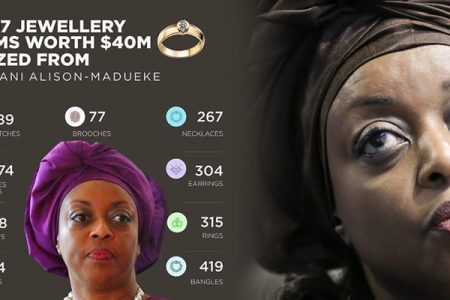 Image result for Court adjourns case for permanent forfeiture of Diezani's Jewelry