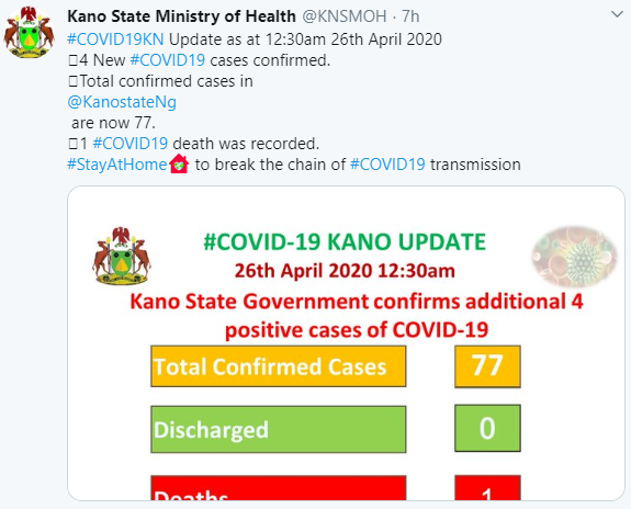 ''Pray for Kano'', State Ministry of Health says it is investigating claims of mysterious deaths in the state